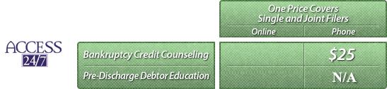One low price per bankruptcy course covers both single and joint filing clients!